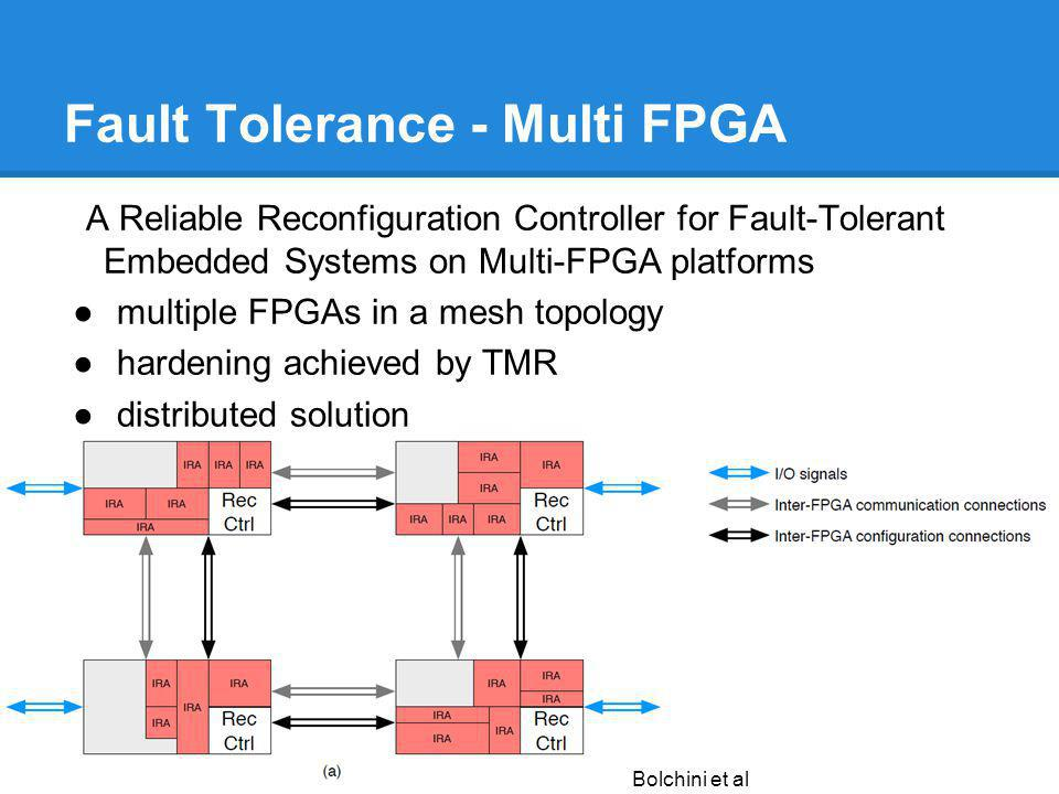 Fault Tolerance - Multi FPGA A Reliable Reconfiguration Controller for Fault-Tolerant Embedded Systems on Multi-FPGA platforms multiple FPGAs in a mes