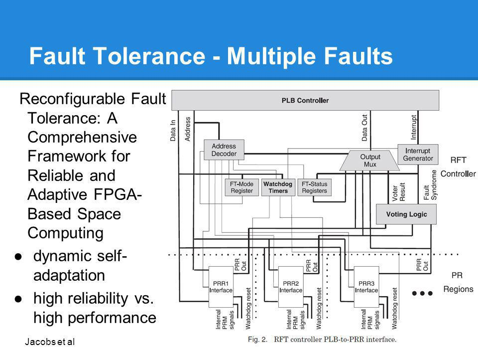 Fault Tolerance - Multiple Faults Reconfigurable Fault Tolerance: A Comprehensive Framework for Reliable and Adaptive FPGA- Based Space Computing dyna