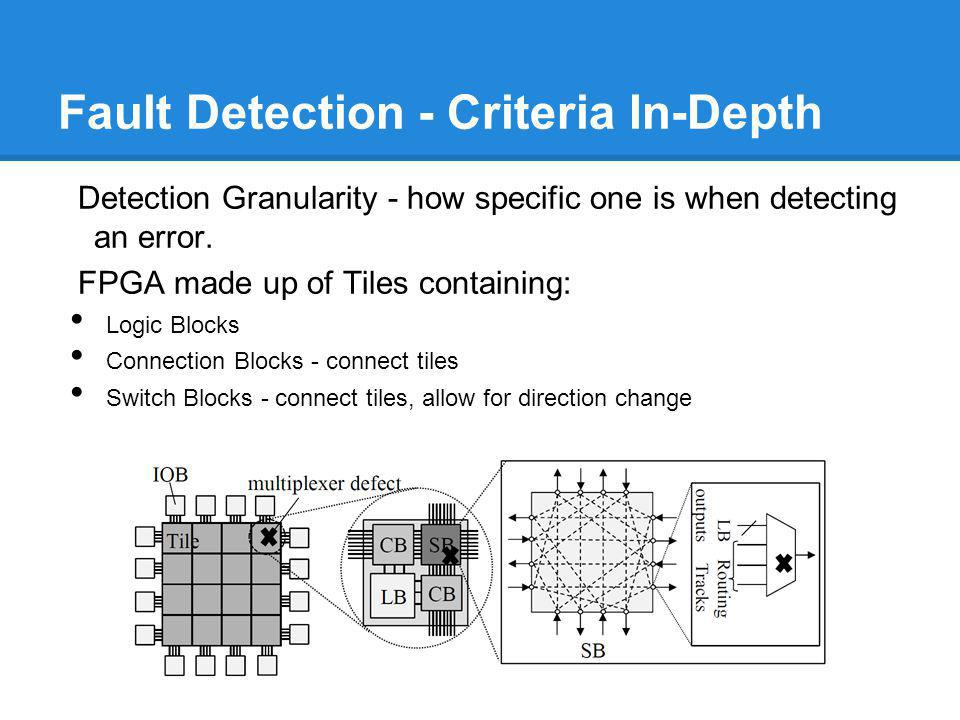 Fault Detection - Criteria In-Depth Detection Granularity - how specific one is when detecting an error. FPGA made up of Tiles containing: Logic Block