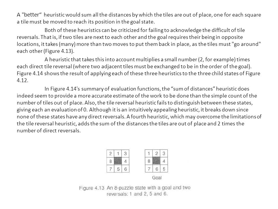 A better heuristic would sum all the distances by which the tiles are out of place, one for each square a tile must be moved to reach its position in the goal state.