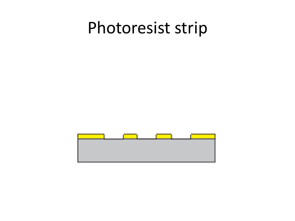 Photoresist strip