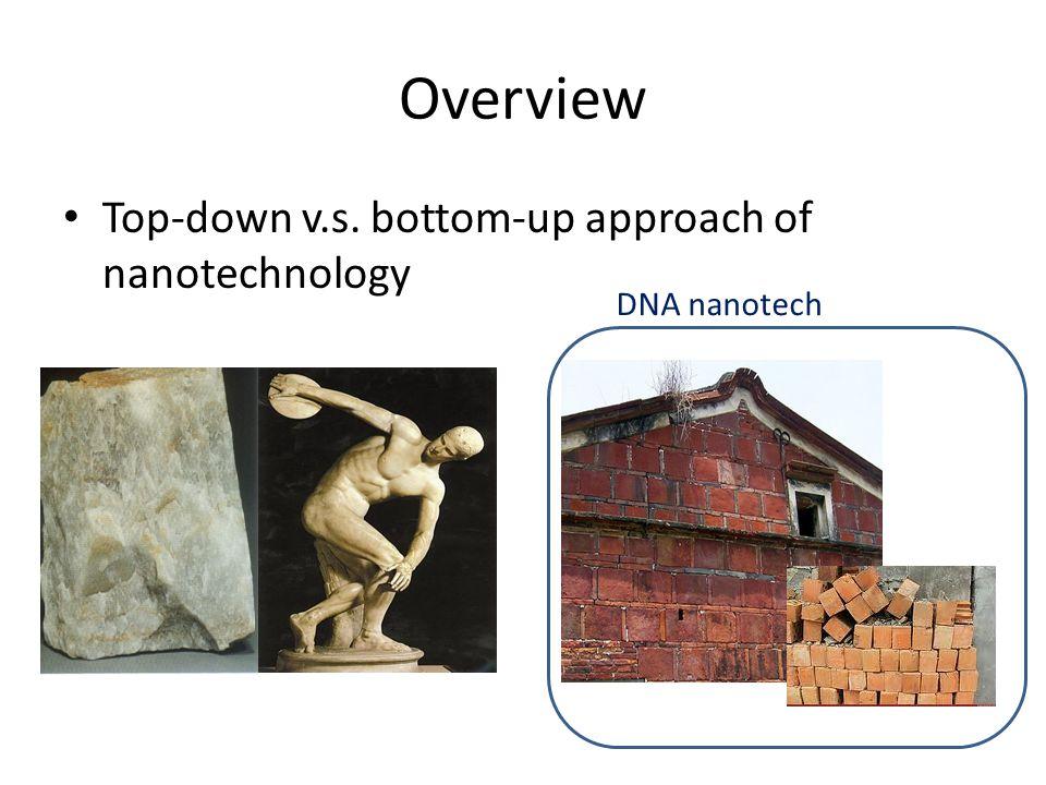 Overview Top-down v.s. bottom-up approach of nanotechnology DNA nanotech