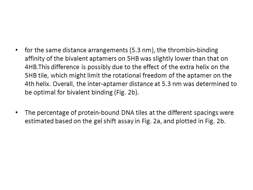for the same distance arrangements (5.3 nm), the thrombin-binding affinity of the bivalent aptamers on 5HB was slightly lower than that on 4HB.This difference is possibly due to the effect of the extra helix on the 5HB tile, which might limit the rotational freedom of the aptamer on the 4th helix.