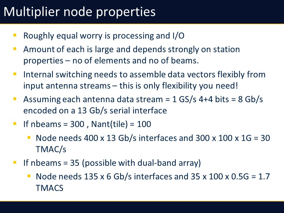 Adder node All coefficients applied in multiplier node Adders just add… Ideally structured so input BW proportional to N tiles, output BW proportional to N beams Eg in 300-beams, 100-tiles, 1GS/s: Needs 400 13 Gb/s interfaces, 77 TADD/s (assuming binary adder tree – not the most efficient) 35-beams, 100-tiles, 0.5 GS/s: Needs 135 6 Gb/s interfaces, 4.5 TADD/s