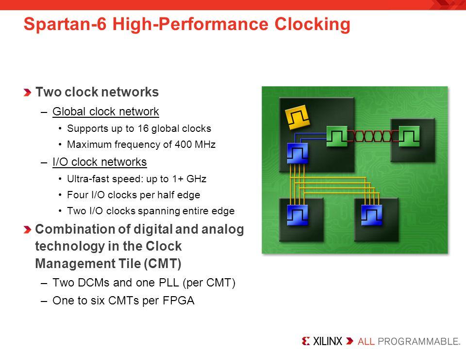Global Clock Pins Eight global clock pins (GCLK) per edge 4 clocks (2 pairs)