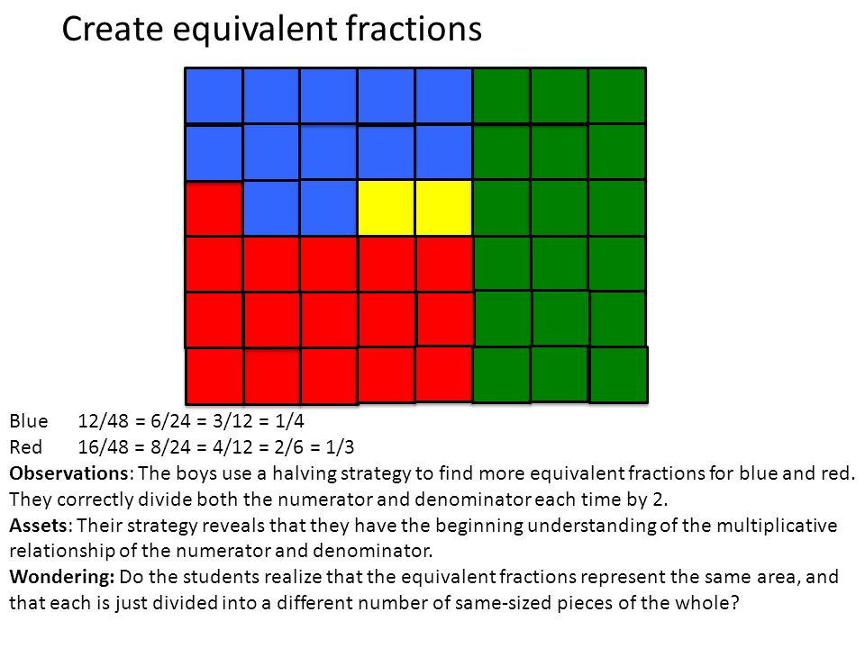 Create equivalent fractions Blue 12/48 = 6/24 = 3/12 = 1/4 Red 16/48 = 8/24 = 4/12 = 2/6 = 1/3 Observations: The boys use a halving strategy to find m