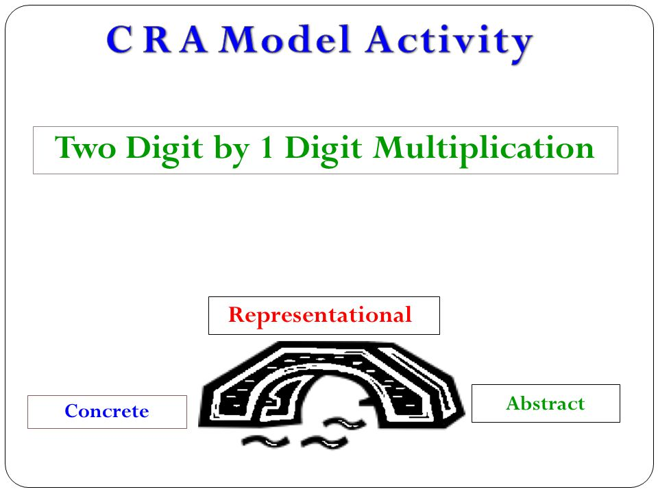 Two Digit by 1 Digit Multiplication Concrete Representational Abstract
