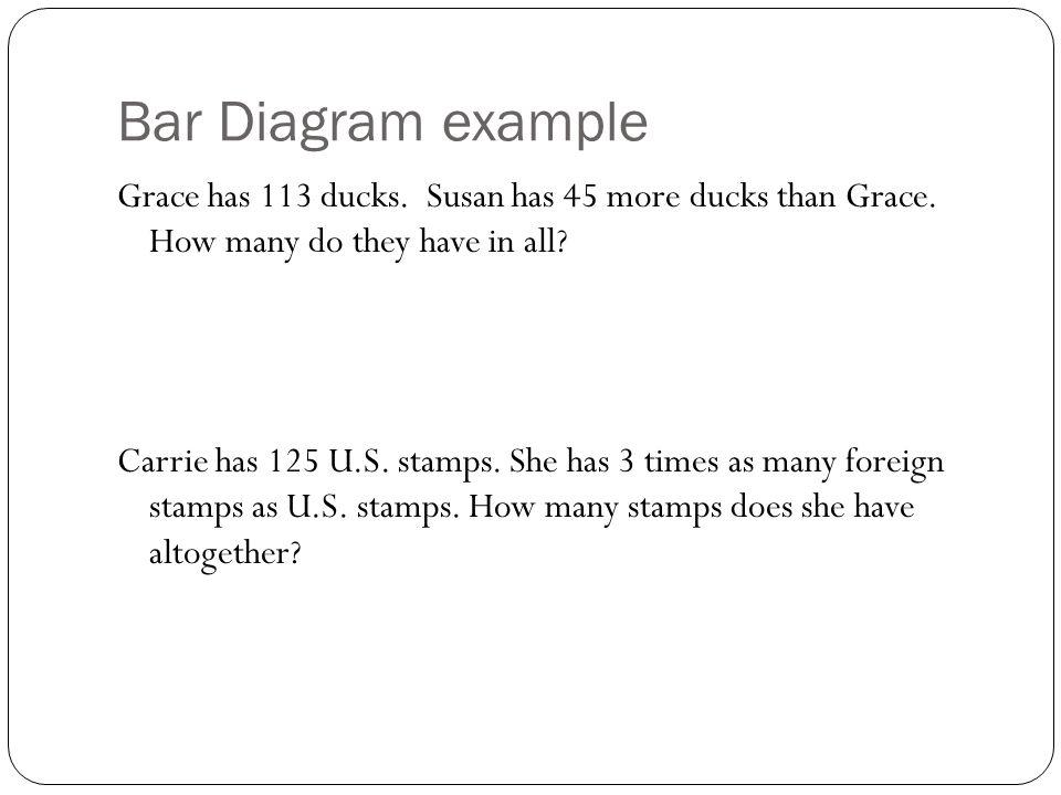 Bar Diagram example Grace has 113 ducks. Susan has 45 more ducks than Grace.