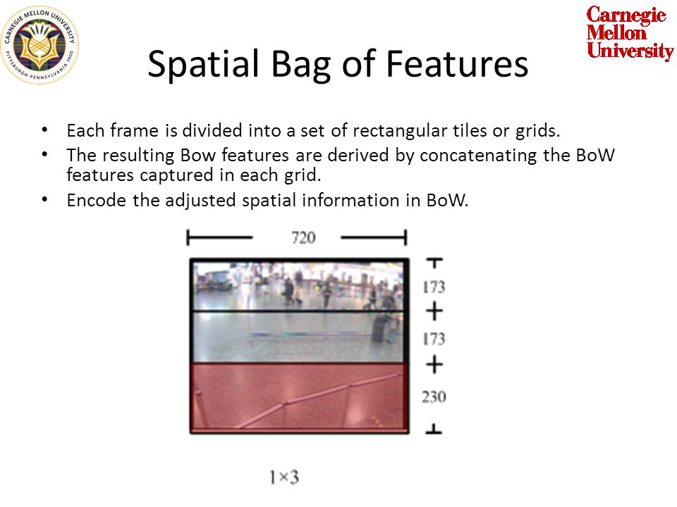 Spatial Bag of Features Each frame is divided into a set of rectangular tiles or grids.