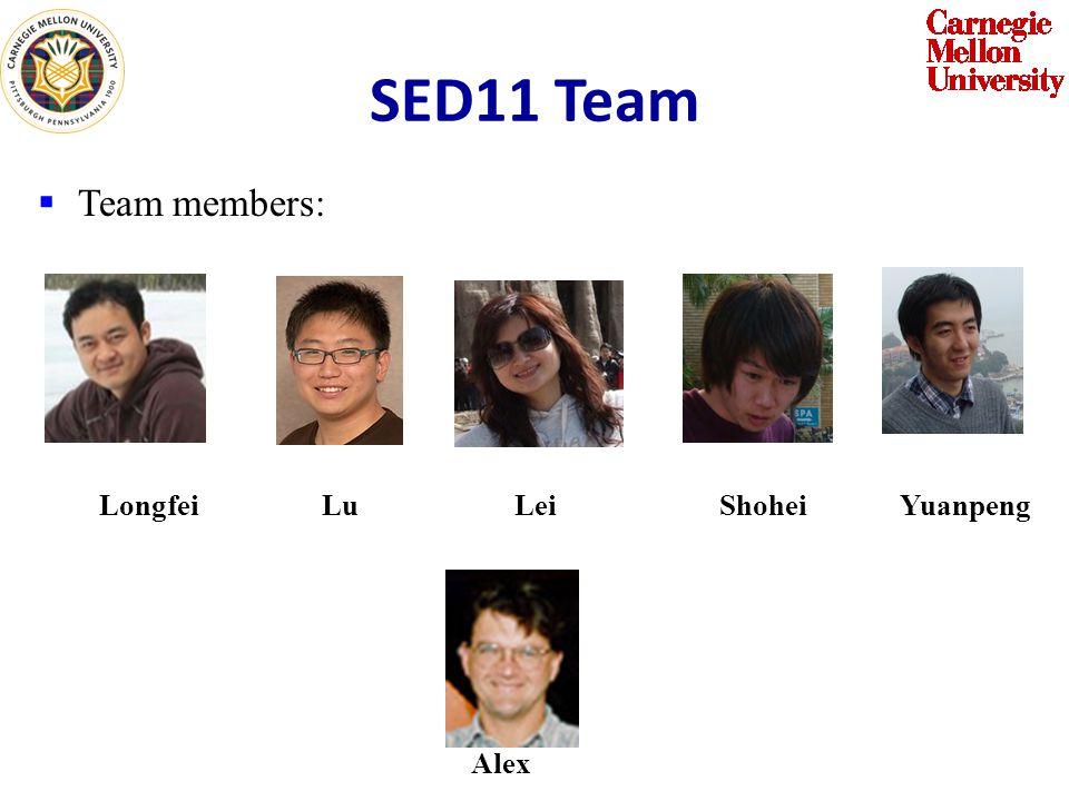 SED11 Team Team members: Longfei Lu Lei Shohei Yuanpeng Alex