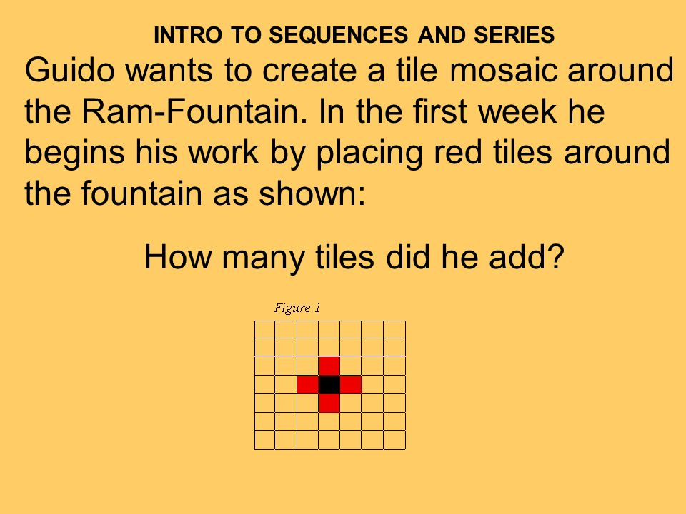 INTRO TO SEQUENCES AND SERIES Guido wants to create a tile mosaic around the Ram-Fountain.
