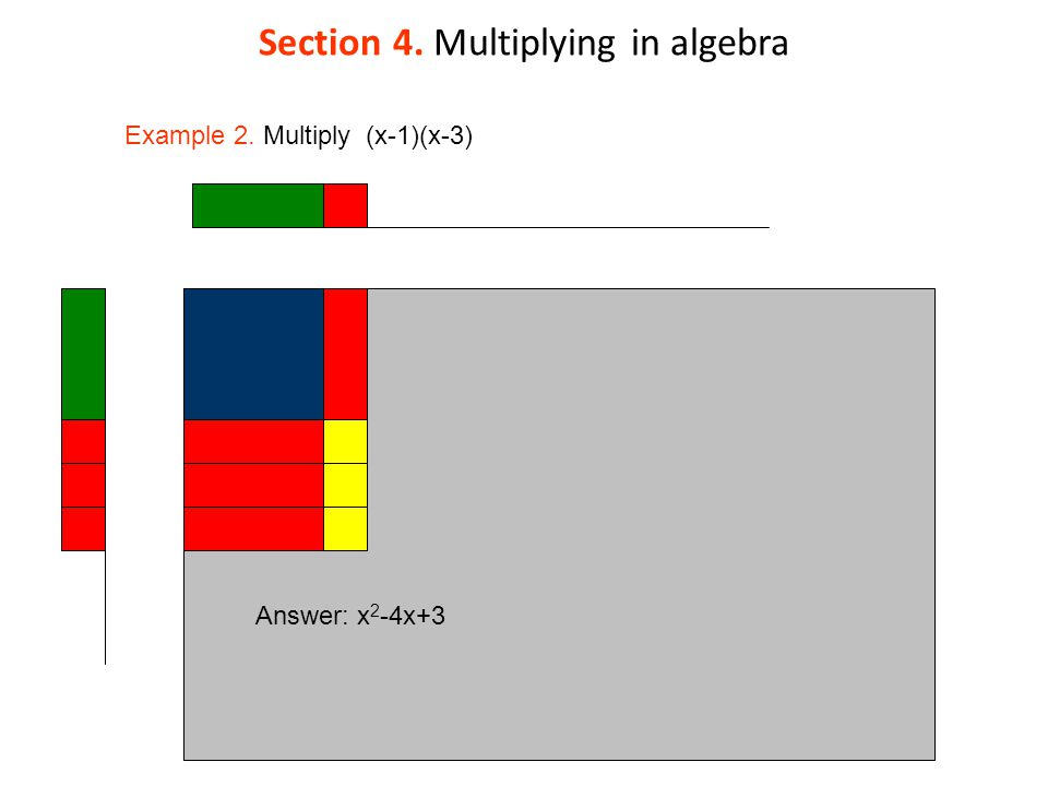 Section 4. Multiplying in algebra Example 2. Multiply (x-1)(x-3) Answer: x 2 -4x+3