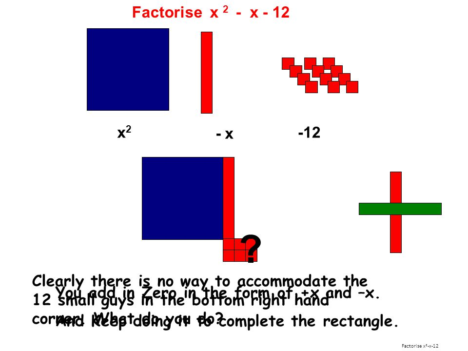 Factorise x 2 - x - 12 x2x2 - x -12 Factorise x 2 -x-12 Clearly there is no way to accommodate the 12 small guys in the bottom right hand corner. What