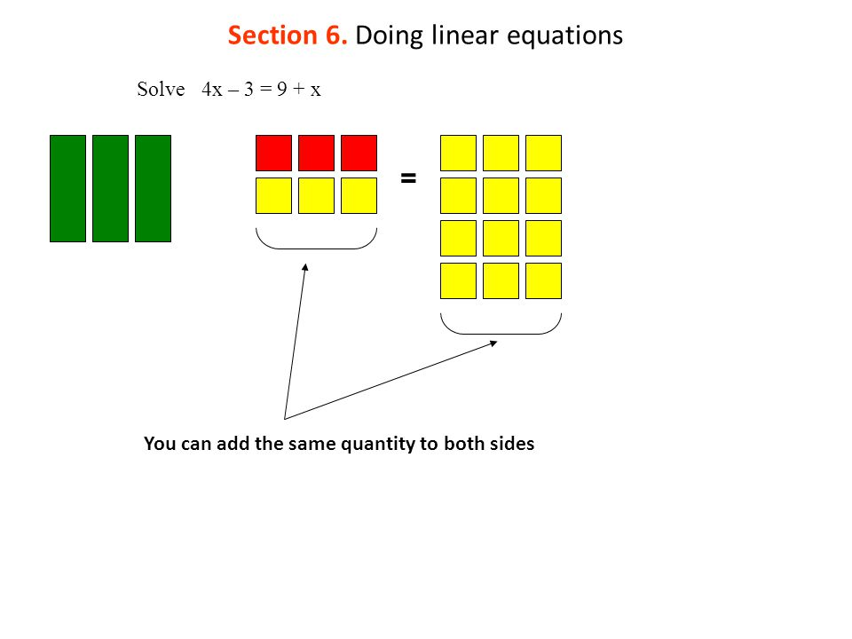 Section 6. Doing linear equations = Solve 4x – 3 = 9 + x You can add the same quantity to both sides