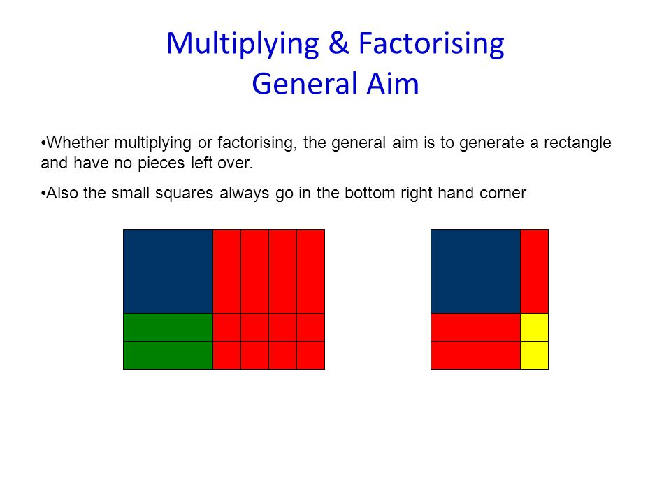 Multiplying & Factorising General Aim Whether multiplying or factorising, the general aim is to generate a rectangle and have no pieces left over. Als