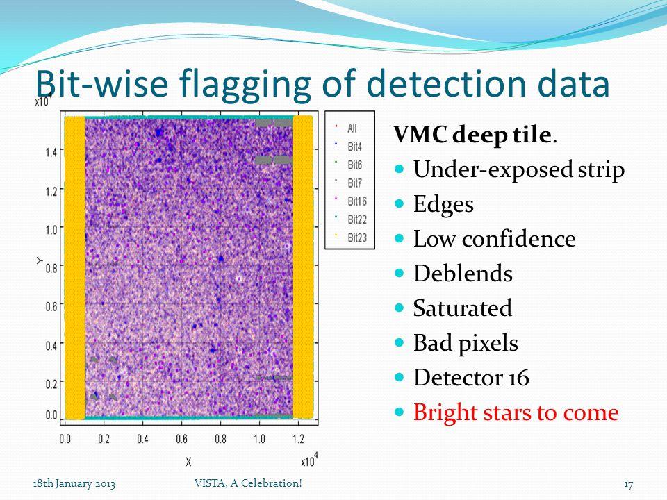 Bit-wise flagging of detection data VMC deep tile.
