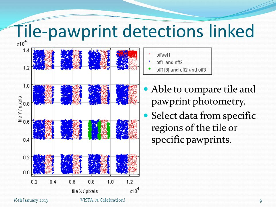Tile-pawprint detections linked Able to compare tile and pawprint photometry.