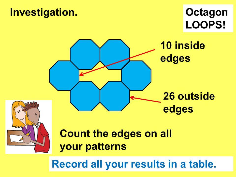 Octagon LOOPS. Investigation.
