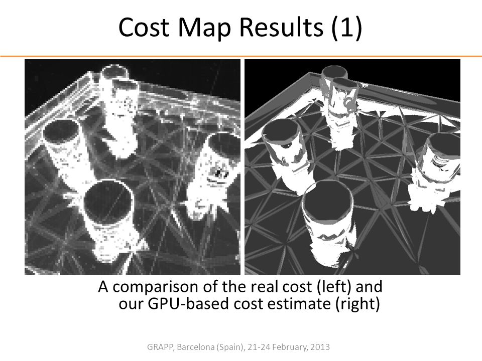GRAPP, Barcelona (Spain), 21-24 February, 2013 Cost Map Results (1) A comparison of the real cost (left) and our GPU-based cost estimate (right)