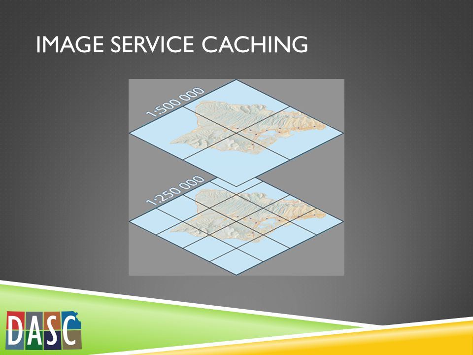 IMAGE SERVICE CACHING