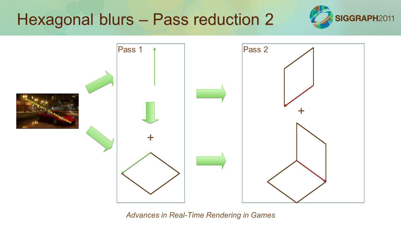 Hexagonal blurs – Pass reduction 2 + Pass 2 + Pass 1 Advances in Real-Time Rendering in Games