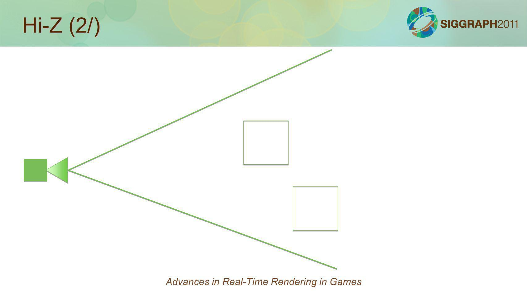Hi-Z (2/) Advances in Real-Time Rendering in Games
