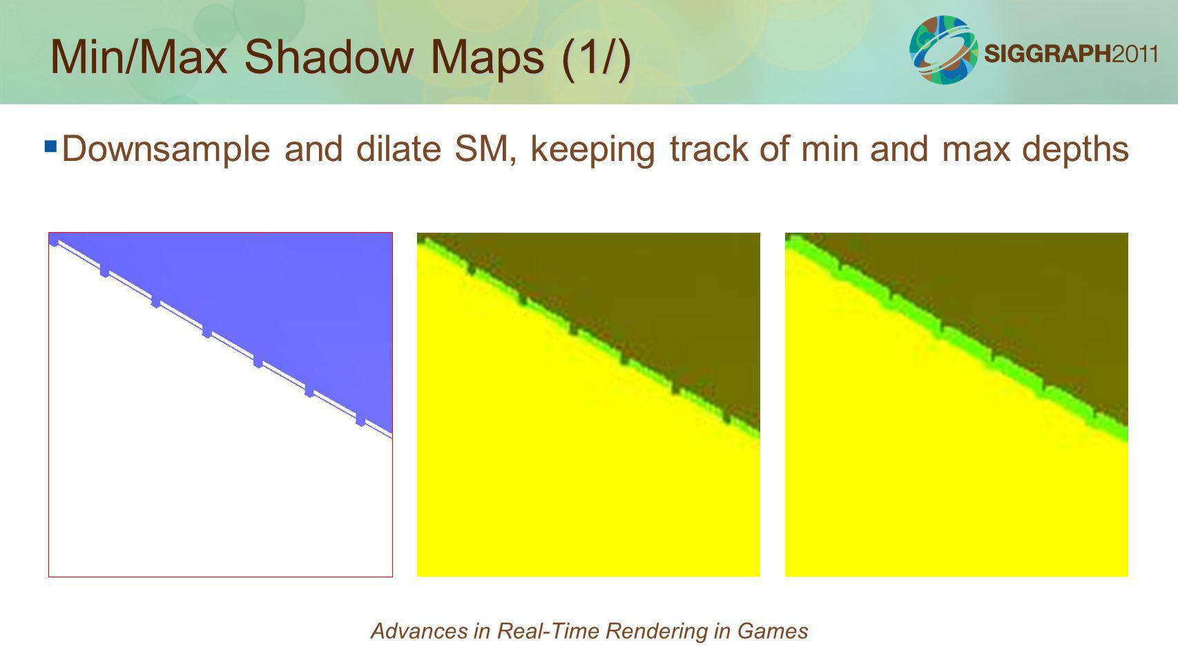 Min/Max Shadow Maps (1/) Downsample and dilate SM, keeping track of min and max depths Advances in Real-Time Rendering in Games