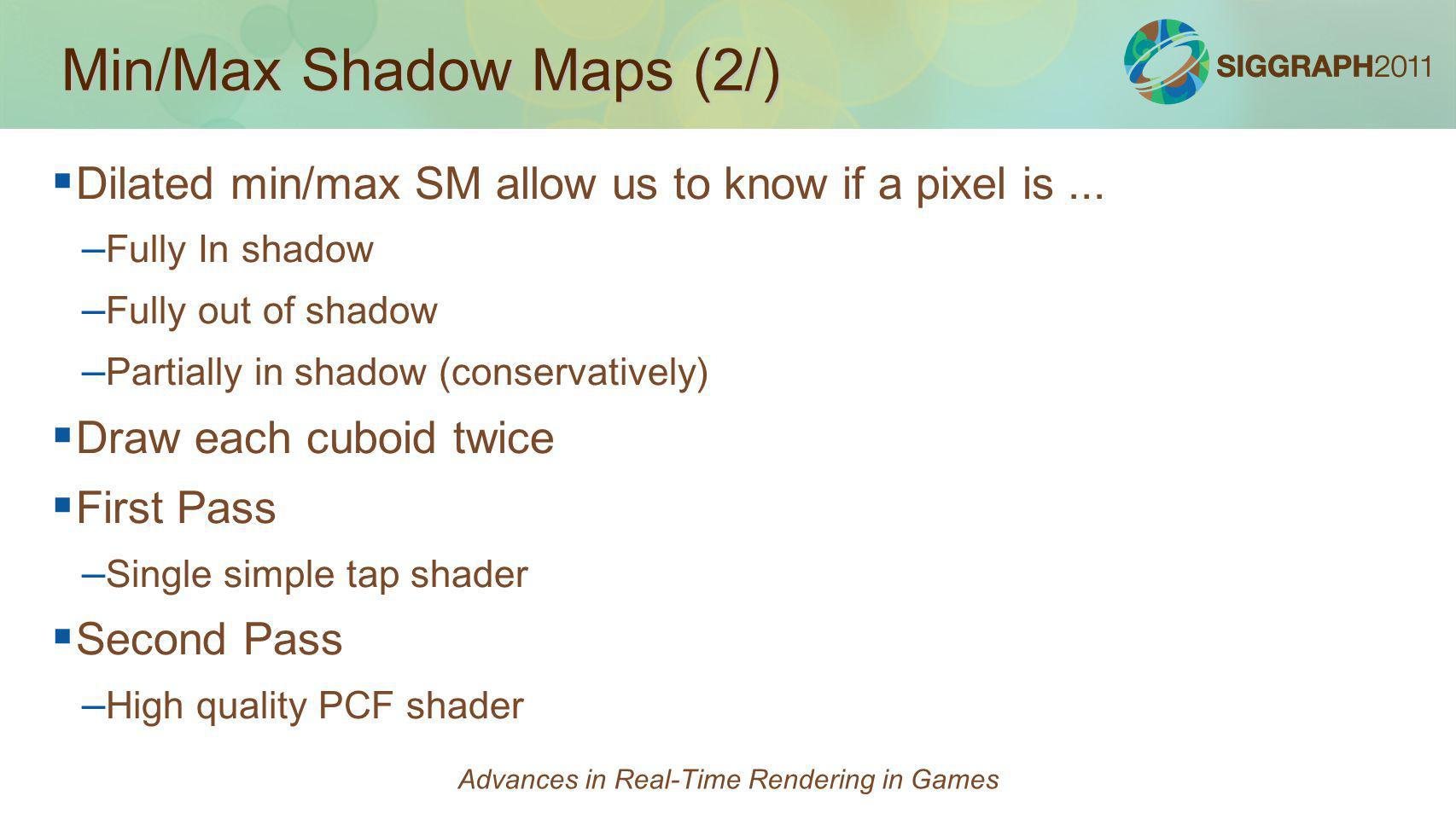 Min/Max Shadow Maps (2/) Dilated min/max SM allow us to know if a pixel is... – – Fully In shadow – – Fully out of shadow – – Partially in shadow (con
