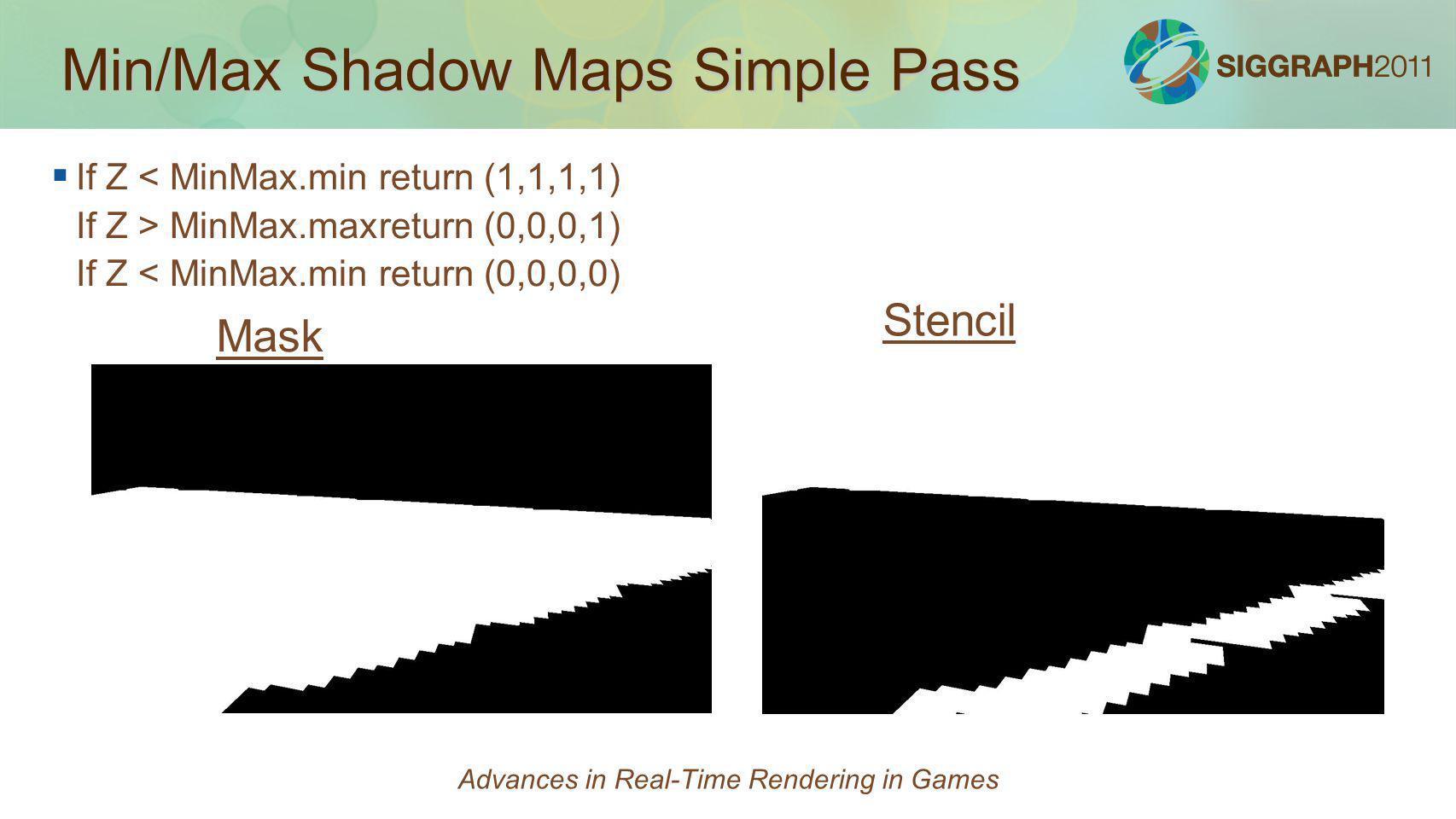 Min/Max Shadow Maps Simple Pass If Z MinMax.maxreturn (0,0,0,1) If Z < MinMax.min return (0,0,0,0) Mask Stencil Advances in Real-Time Rendering in Gam