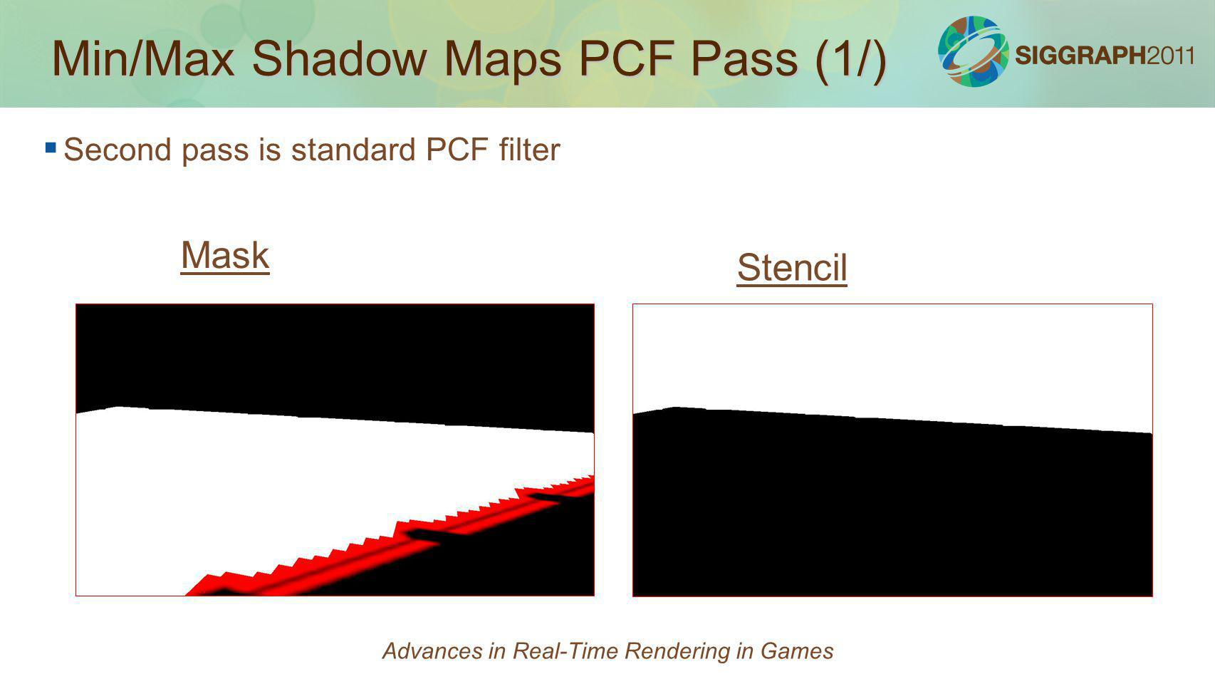 Min/Max Shadow Maps PCF Pass (1/) Second pass is standard PCF filter Mask Stencil Advances in Real-Time Rendering in Games