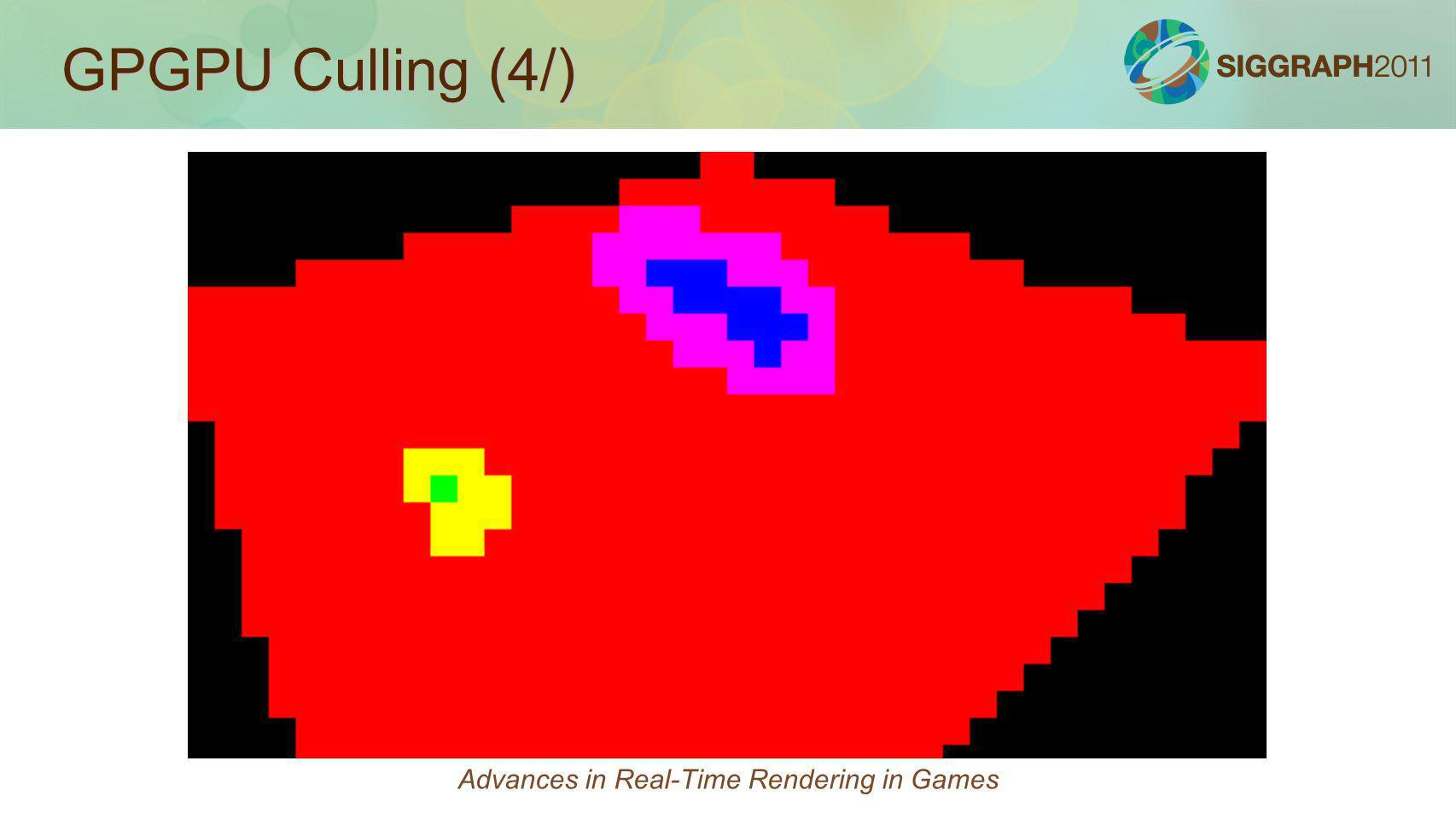 GPGPU Culling (4/) Advances in Real-Time Rendering in Games