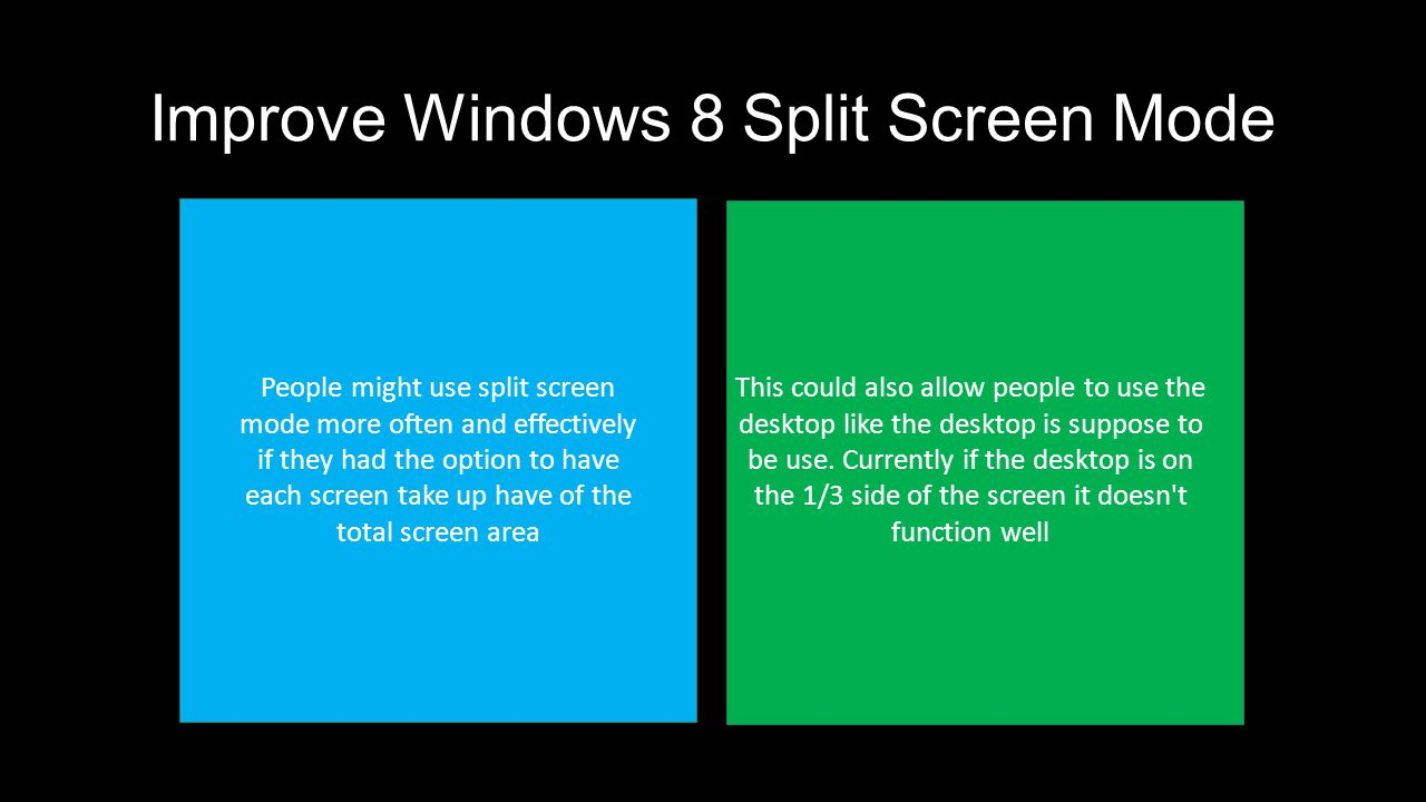Improve Windows 8 Split Screen Mode People might use split screen mode more often and effectively if they had the option to have each screen take up have of the total screen area This could also allow people to use the desktop like the desktop is suppose to be use.