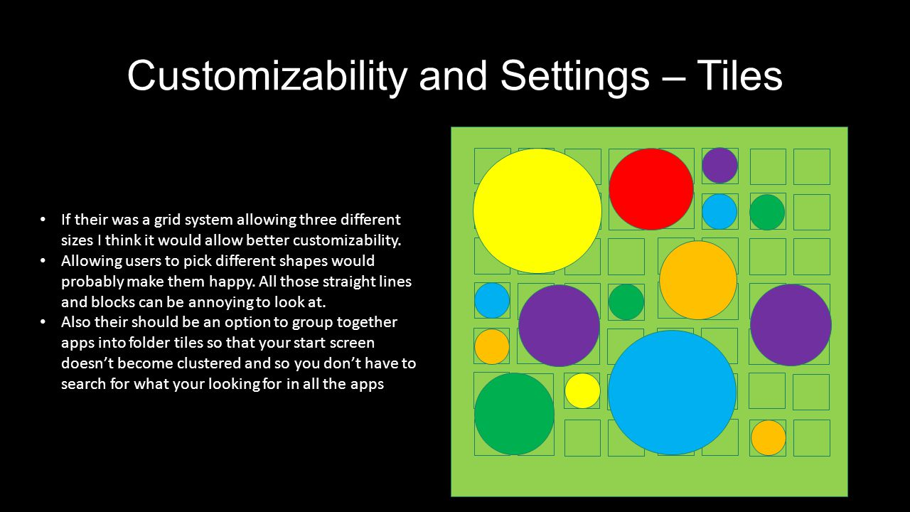 Customizability and Settings – Tiles If their was a grid system allowing three different sizes I think it would allow better customizability. Allowing