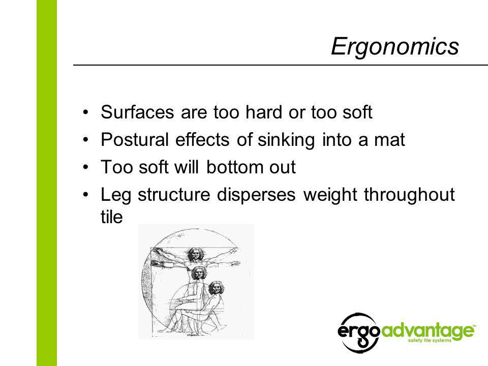 Ergonomics Surfaces are too hard or too soft Postural effects of sinking into a mat Too soft will bottom out Leg structure disperses weight throughout tile