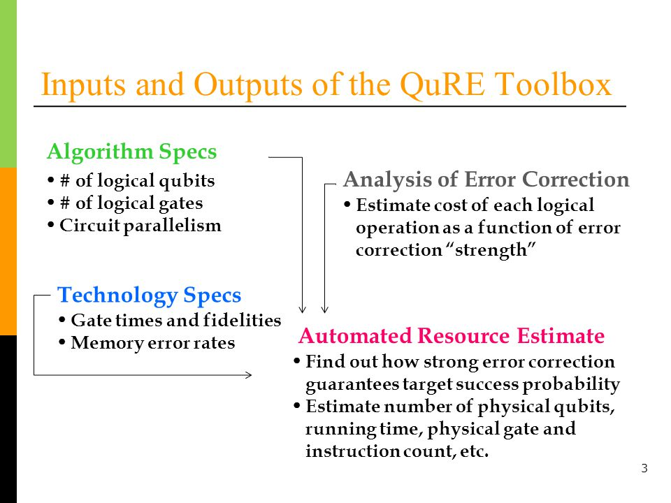 Overview I.Properties of quantum technologies and algorithms II.Estimation methodology – overhead of concatenated error correction codes IV.Examples of estimates obtained with QuRE 14 III.Estimation methodology – overhead of topological error correction codes