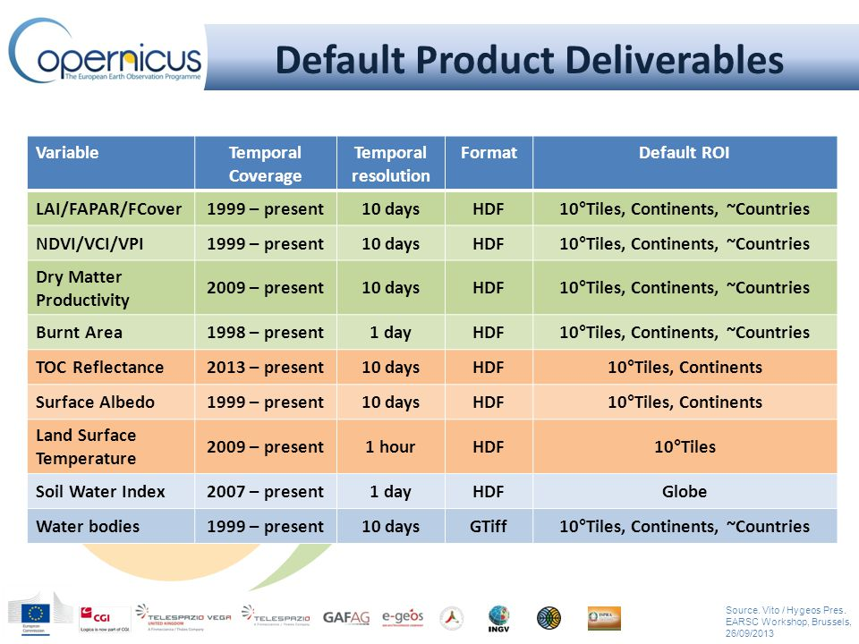 Default Product Deliverables VariableTemporal Coverage Temporal resolution FormatDefault ROI LAI/FAPAR/FCover1999 – present10 daysHDF10°Tiles, Continents, ~Countries NDVI/VCI/VPI1999 – present10 daysHDF10°Tiles, Continents, ~Countries Dry Matter Productivity 2009 – present10 daysHDF10°Tiles, Continents, ~Countries Burnt Area1998 – present1 dayHDF10°Tiles, Continents, ~Countries TOC Reflectance2013 – present10 daysHDF10°Tiles, Continents Surface Albedo1999 – present10 daysHDF10°Tiles, Continents Land Surface Temperature 2009 – present1 hourHDF10°Tiles Soil Water Index2007 – present1 dayHDFGlobe Water bodies1999 – present10 daysGTiff10°Tiles, Continents, ~Countries Source.