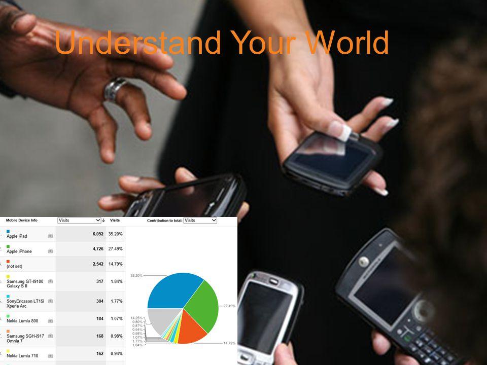 Understand Your World