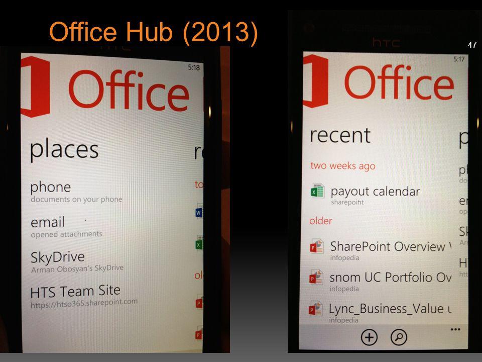 Office Hub (2013) 47