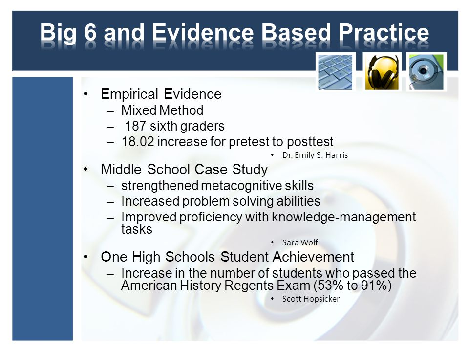 Empirical Evidence –Mixed Method – 187 sixth graders –18.02 increase for pretest to posttest Dr. Emily S. Harris Middle School Case Study –strengthene