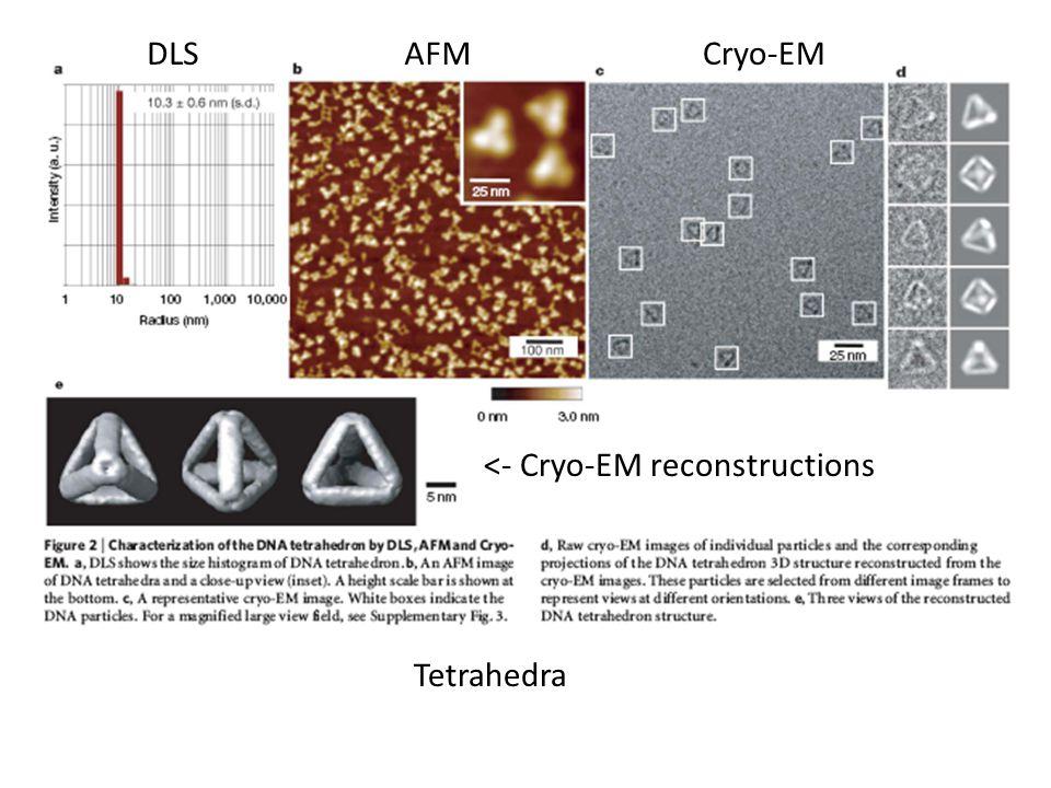 DLSAFMCryo-EM <- Cryo-EM reconstructions Tetrahedra