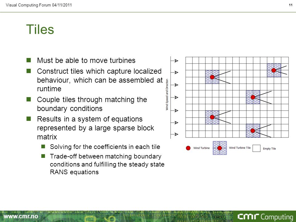 www.cmr.no Tiles nMust be able to move turbines nConstruct tiles which capture localized behaviour, which can be assembled at runtime nCouple tiles through matching the boundary conditions nResults in a system of equations represented by a large sparse block matrix nSolving for the coefficients in each tile nTrade-off between matching boundary conditions and fulfilling the steady state RANS equations Visual Computing Forum 04/11/2011 11