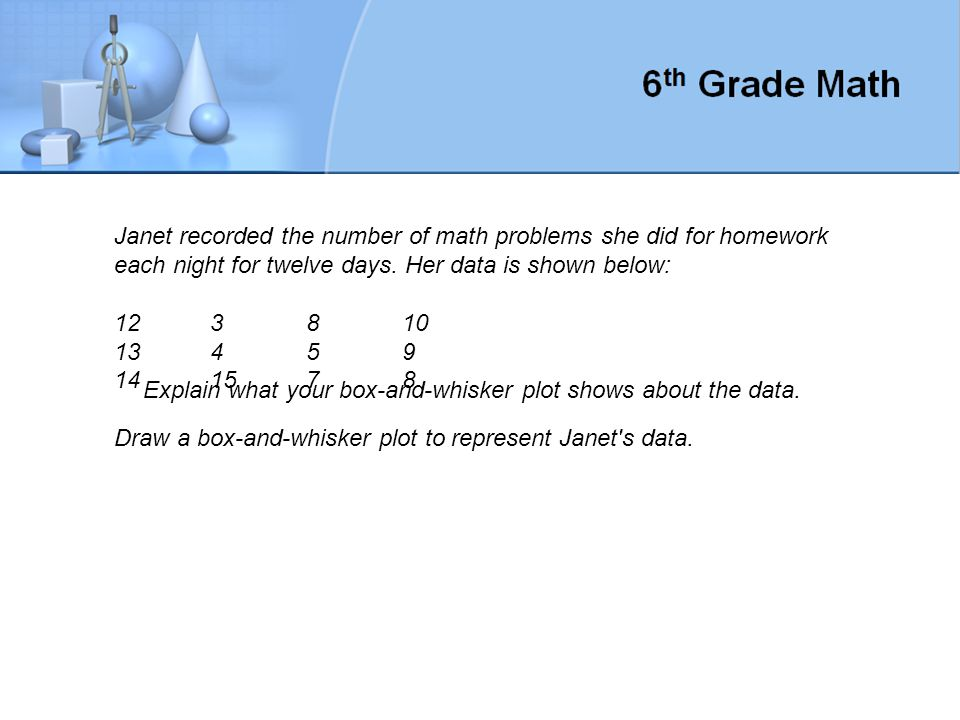 Janet recorded the number of math problems she did for homework each night for twelve days. Her data is shown below: 12 3 8 10 13 4 5 9 14 15 7 8 Draw