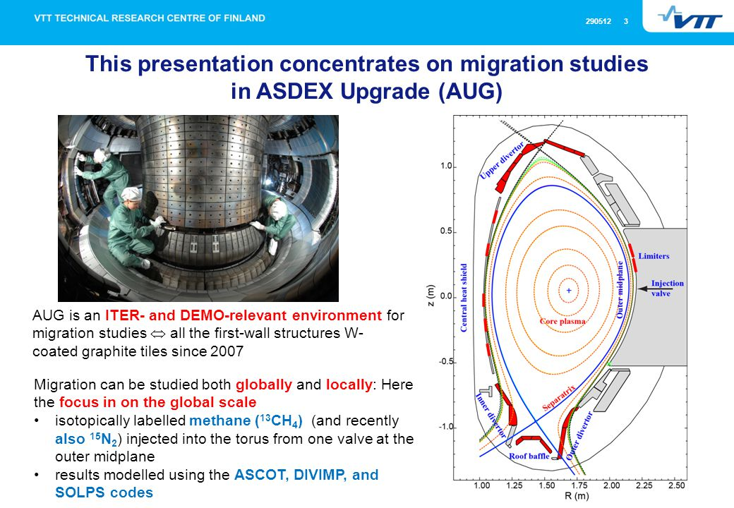 290512 3 Migration can be studied both globally and locally: Here the focus in on the global scale isotopically labelled methane ( 13 CH 4 ) (and recently also 15 N 2 ) injected into the torus from one valve at the outer midplane results modelled using the ASCOT, DIVIMP, and SOLPS codes This presentation concentrates on migration studies in ASDEX Upgrade (AUG) AUG is an ITER- and DEMO-relevant environment for migration studies all the first-wall structures W- coated graphite tiles since 2007