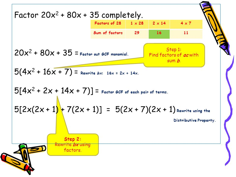 Solving Polynomial Equations by Factoring Finding x