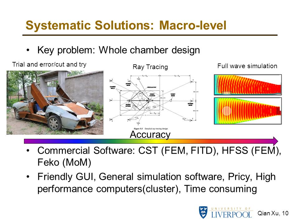 Qian Xu, 10 Systematic Solutions: Macro-level Key problem: Whole chamber design Commercial Software: CST (FEM, FITD), HFSS (FEM), Feko (MoM) Friendly