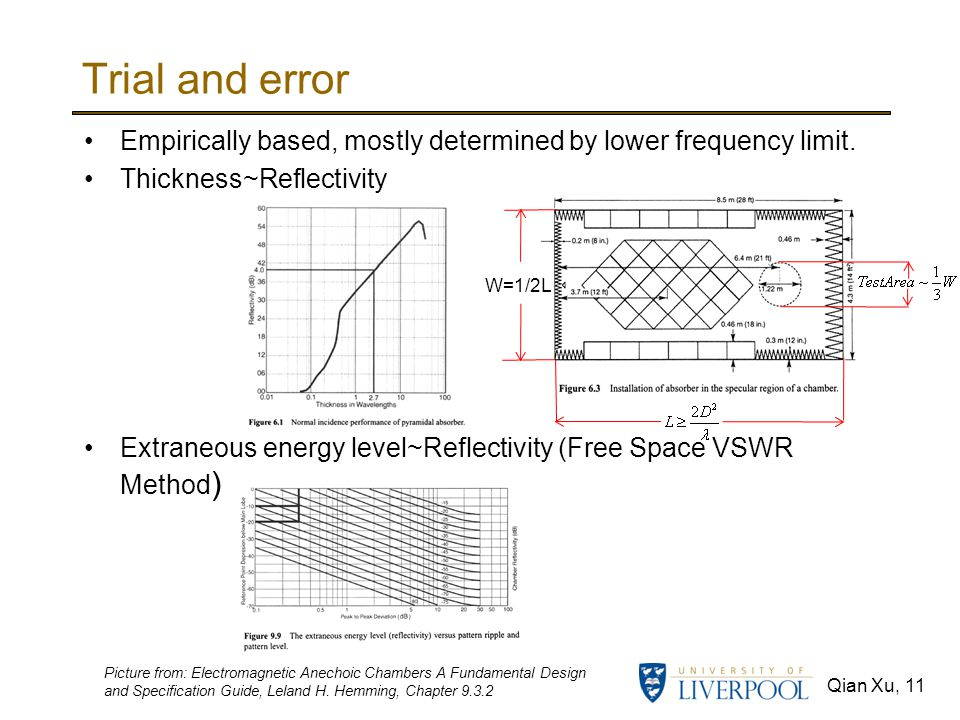 Qian Xu, 11 Trial and error Empirically based, mostly determined by lower frequency limit. Thickness~Reflectivity Extraneous energy level~Reflectivity