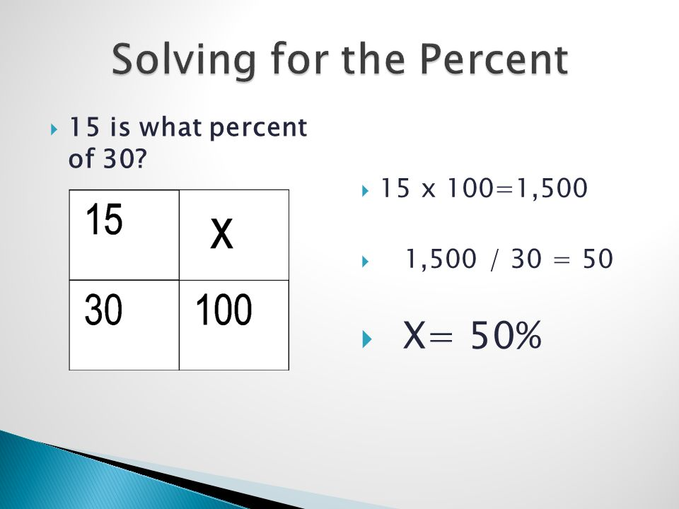 15 is what percent of 30? 15 x 100=1,500 1,500 / 30 = 50 X= 50%