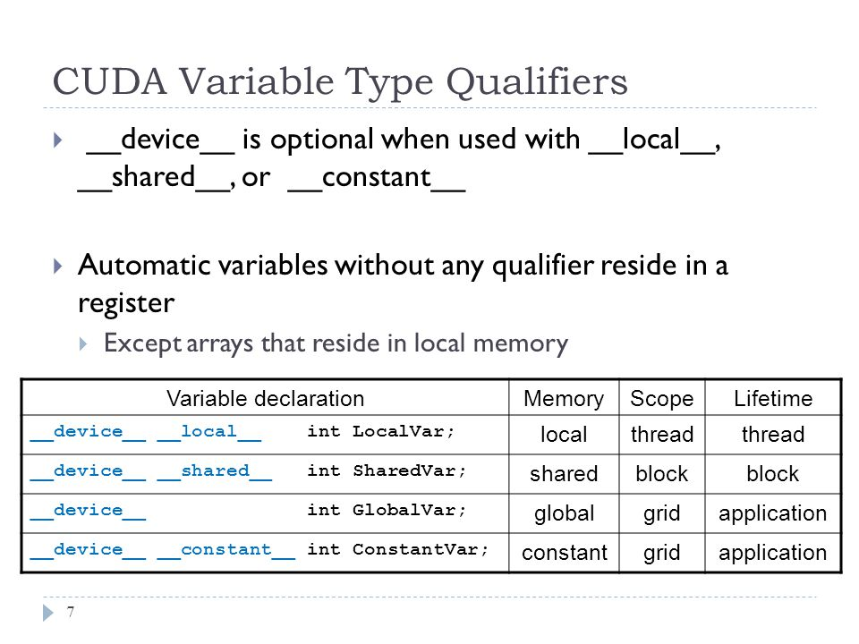 CUDA Variable Type Qualifiers 7 __device__ is optional when used with __local__, __shared__, or __constant__ Automatic variables without any qualifier reside in a register Except arrays that reside in local memory Variable declarationMemoryScopeLifetime __device__ __local__ int LocalVar; localthread __device__ __shared__ int SharedVar; sharedblock __device__ int GlobalVar; globalgridapplication __device__ __constant__ int ConstantVar; constantgridapplication