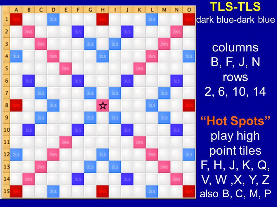 TLS-TLS dark blue-dark blue columns B, F, J, N rows 2, 6, 10, 14 Hot Spots play high point tiles F, H, J, K, Q, V, W,X, Y, Z also B, C, M, P