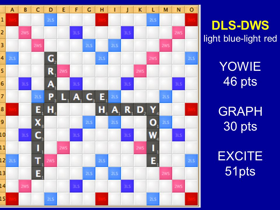 DLS-DWS light blue-light red YOWIE 46 pts GRAPH 30 pts EXCITE 51pts